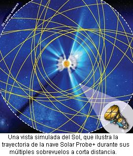 orbits_strip_spanish