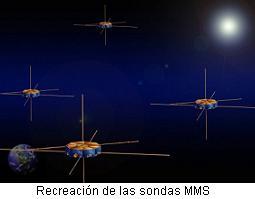 Las cuatro sondas MMS alrededor de la Tierra