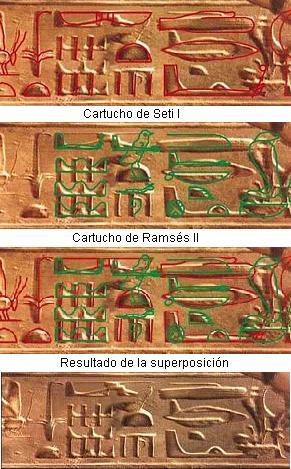 Cartuchos de Abydos