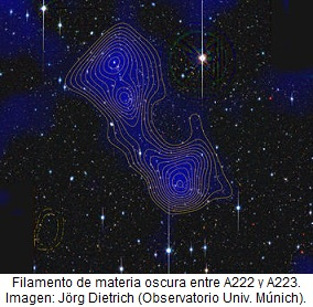http://misteriosaldescubierto.files.wordpress.com/2012/07/detectan-el-primer-filamento-de-materia-oscura-entre-dos-clusteres-de-galaxias.jpg