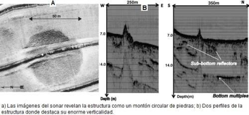 Sonar de la estructura en mar de Galilea