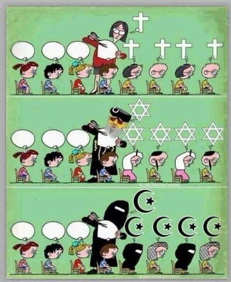 La religión RECORTA el cerebro