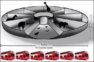 Medidas del arca de Noé