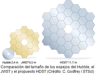 Comparativa de Hubble JWST y HDST