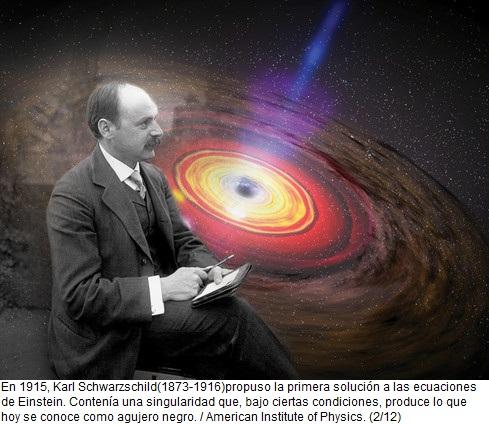 02.- Karl-Schwarzschild_image_380