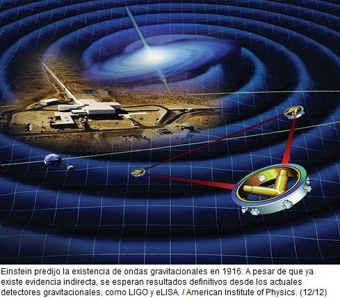 12.- Ondas-gravitacionales_image_380