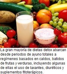 El hígado no necesita dieta detox